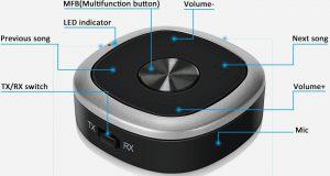 TopOne Bluetooth Audio Transmitter