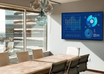 How to enhance Client's In-Store Experience Using Multiple Digital Signage Technologies