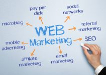 Steps On How To Develop A Website Marketing Strategy